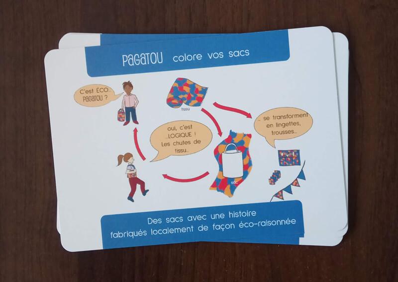 Cartes postales qui expliquent la démarche de la créatrice PaGaTou